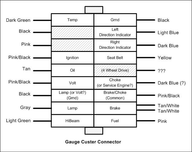 83 Chevy C10 Wiring Diagram