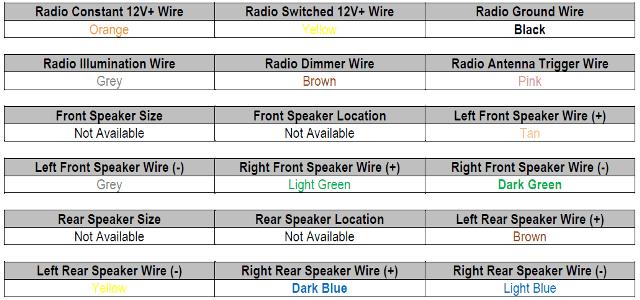 1997 Chevy Silverado Stereo Wiring Diagram - 95 Blazer 4x4 Wiring Diagram  for Wiring Diagram SchematicsWiring Diagram Schematics