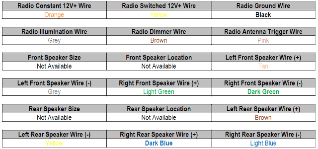 1997 Chevy Radio Wiring Diagram Wiring Diagram Shorts Bold Shorts Bold Lastanzadeltempo It
