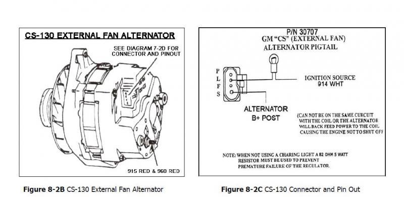 Show 1992 Chevy Cs 130 Alternator Wiring Diagram Kawasaki Vulcan 1500 Turn Signal Wiring Diagram Vww 69 Sampwire Jeanjaures37 Fr