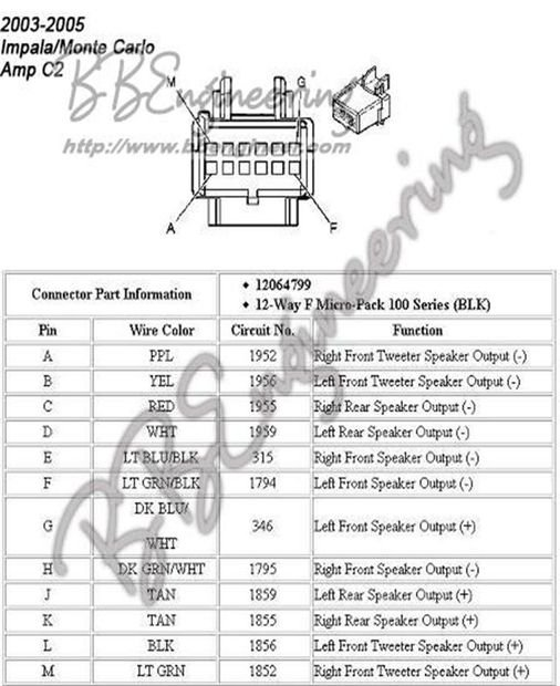 How Are A Pillar Tweeters Wired From, 06 Silverado Bose Radio Wiring Diagram