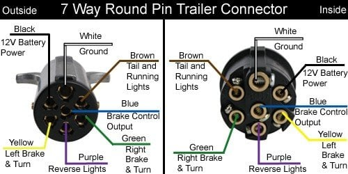 [DIAGRAM_5FD]  7 pin installation for 98 GMC suburban K1500 with factory towing?? | GM  Truck Club Forum | 2015 Gm 7 Pin Trailer Wiring |  | GM Truck Club Forum